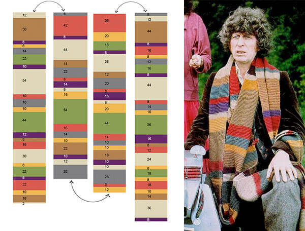 Niamh helped me finger knit an absurdly long yarn garland as a nod to the old series and the 4th doctoru0027s ridiculously long scarf. : dr who 4th doctor costume  - Germanpascual.Com